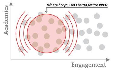 2014 11 EWS target map 01-01