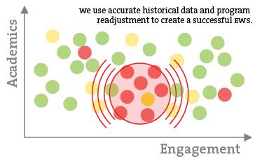 2014 11 EWS target map 02-02